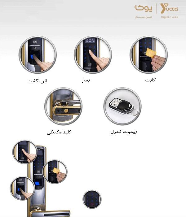 راه های دسترسی در قفل درب اثر انگشتی