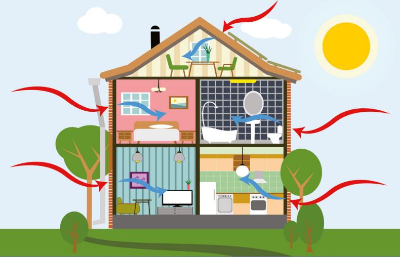 بهینه سازی مصرف انرژی در یک خانه هوشمند