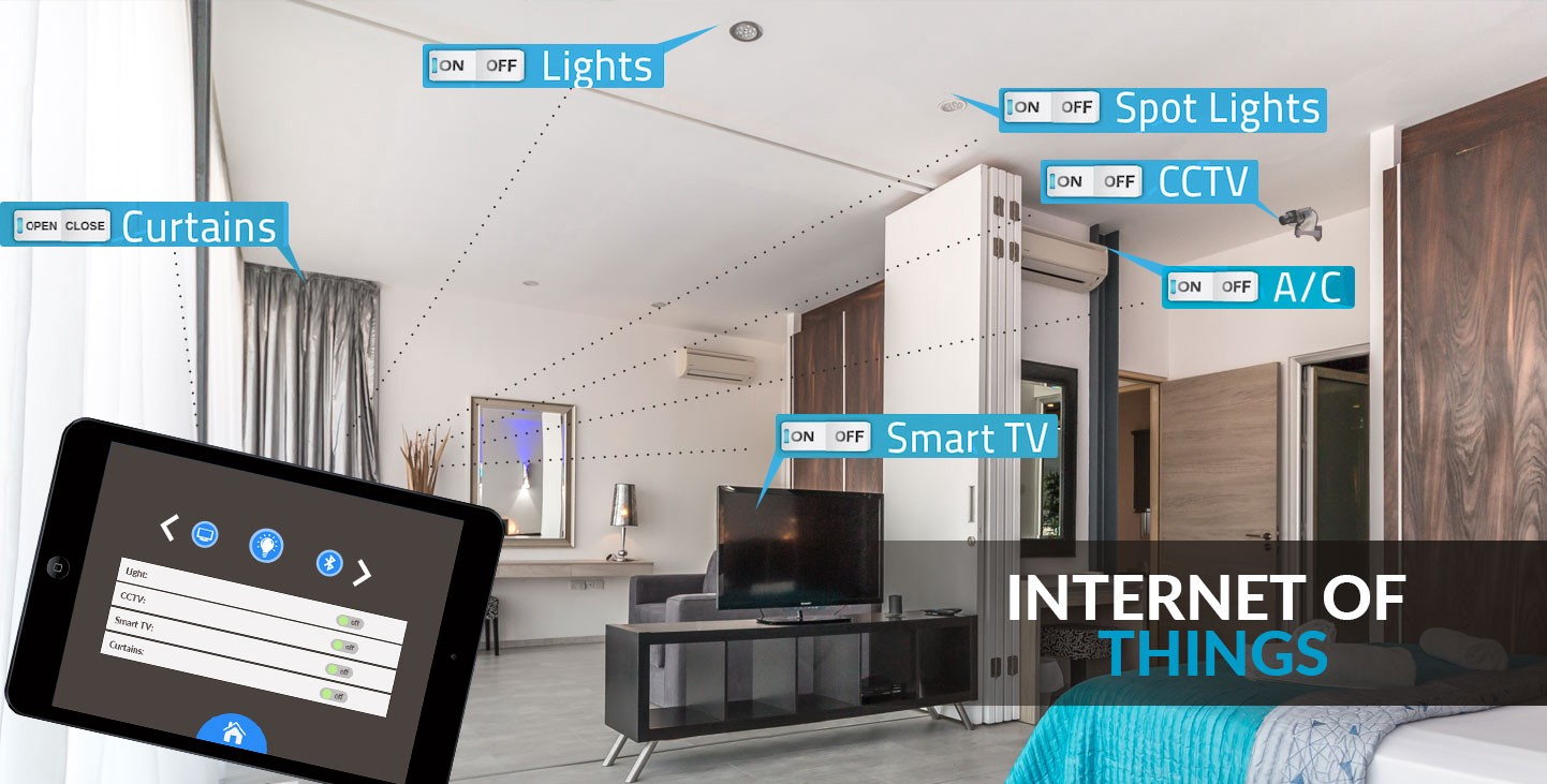 smart home automated systems features